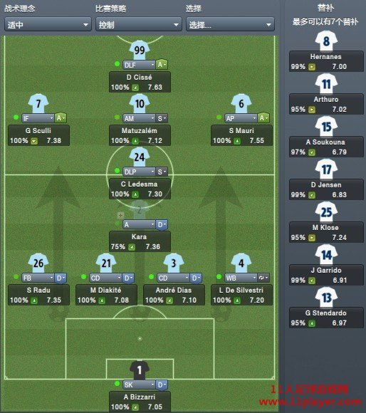 足球阵容位置图解