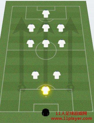 fm2012 一些关于sw的战术体系分析 - 11人足球