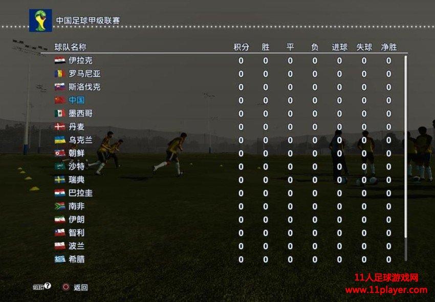 《实况足球2013》基于wecn1.0中超-国家超级联赛补丁