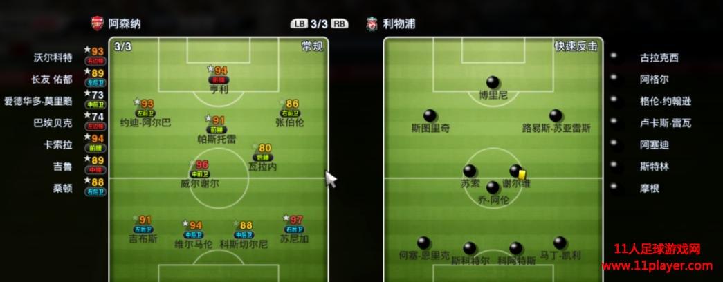 PES2013 浅谈如何打造攻势足球(战术面板和球