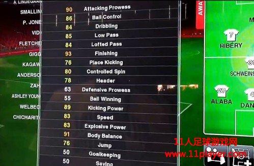 PES2014 看点:对球员能力分类细化改革的归类