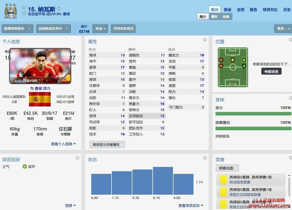 FM2014-11人足球网