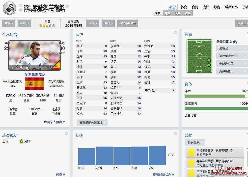 FM2014 - 11人足球网