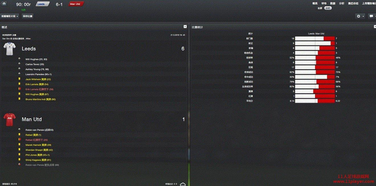 FM2013 - 11人足球网