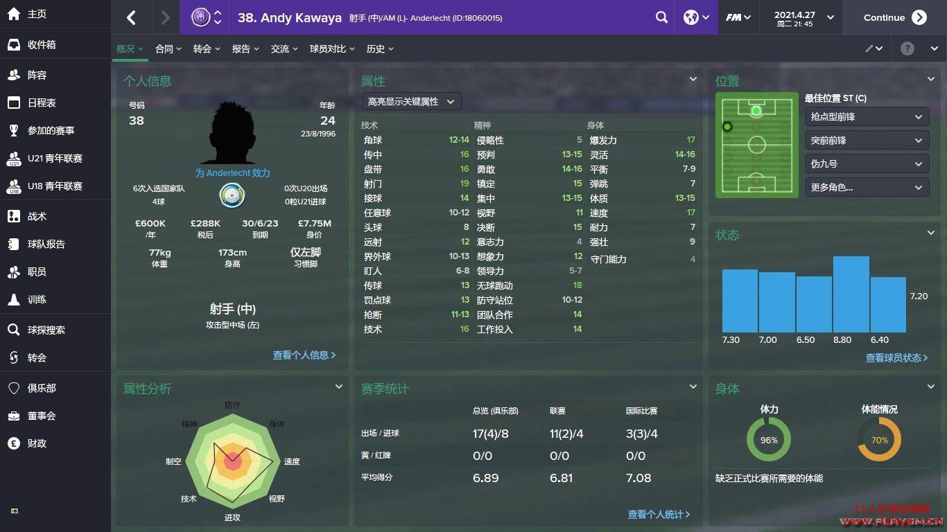 名2021年后有不错属性的球员 - 11人足球网 - 1