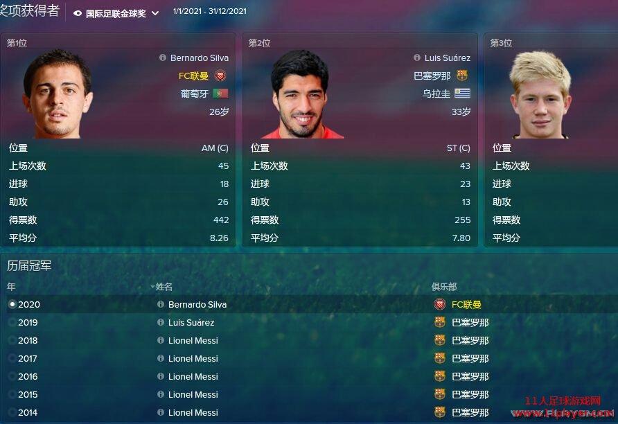 求fm足球经理 球员头像制作方法