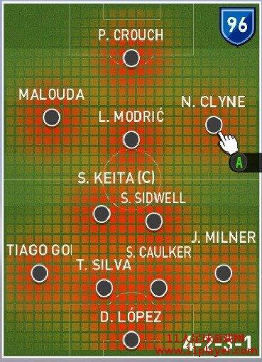 足球基本位置图解